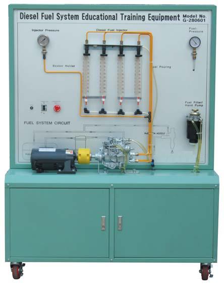 Mô hình bơm cao áp VE 4 xy lanh 280601