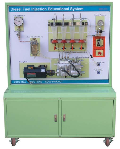 Mô hình bơm cao áp PE 4 xy lanh 280403