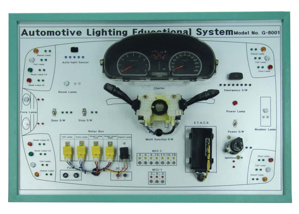 Mô hình đào tạo hệ thống đèn 8001