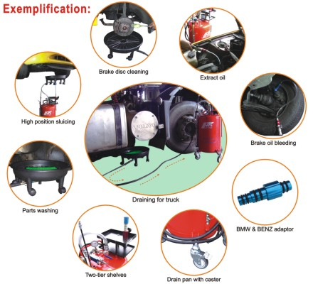 Equipment for Lubrication System